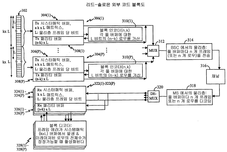 Figure R1020047005302