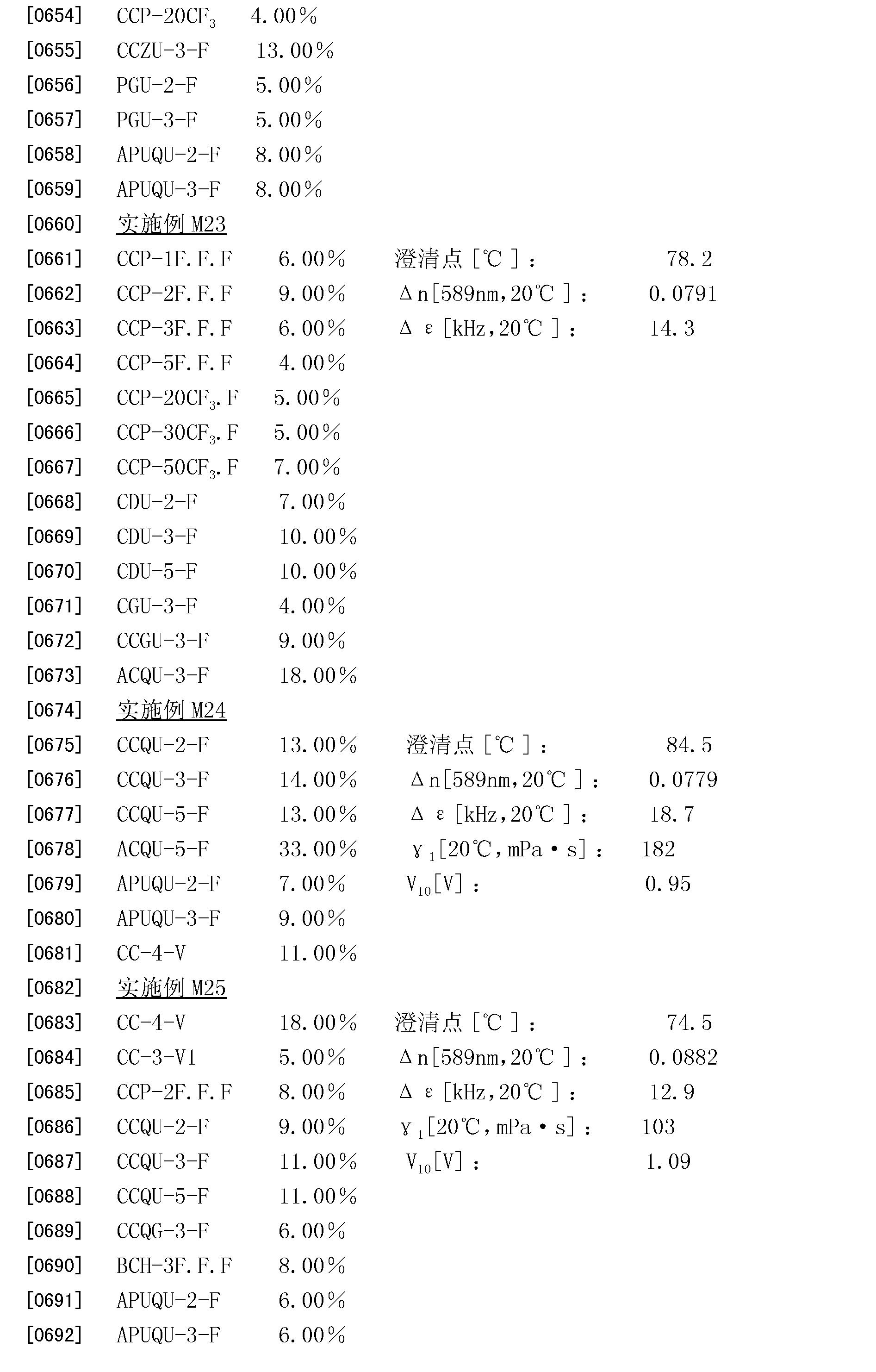Figure CN101294079BD01471