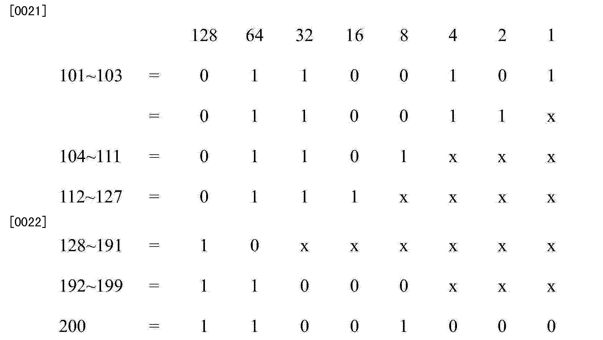 Figure CN103618711AD00061