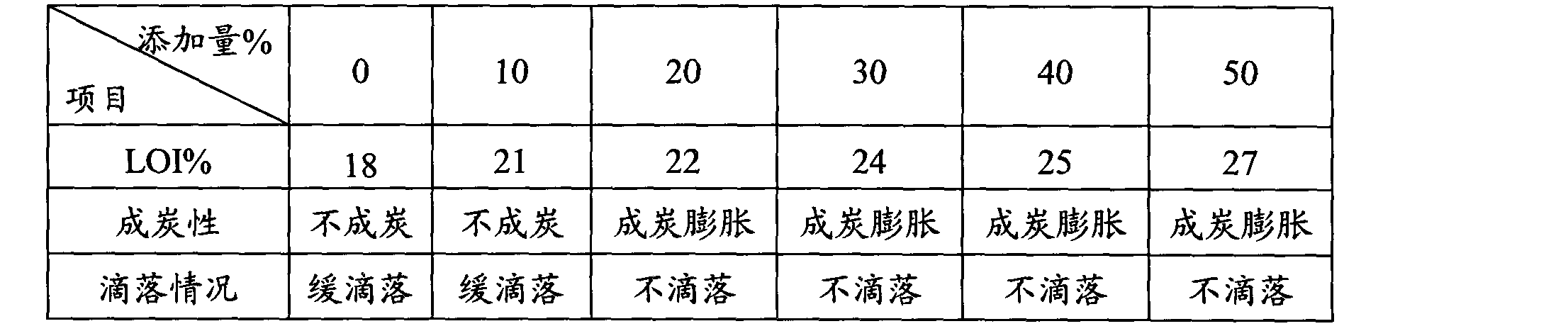 Figure CN104004021AD00062