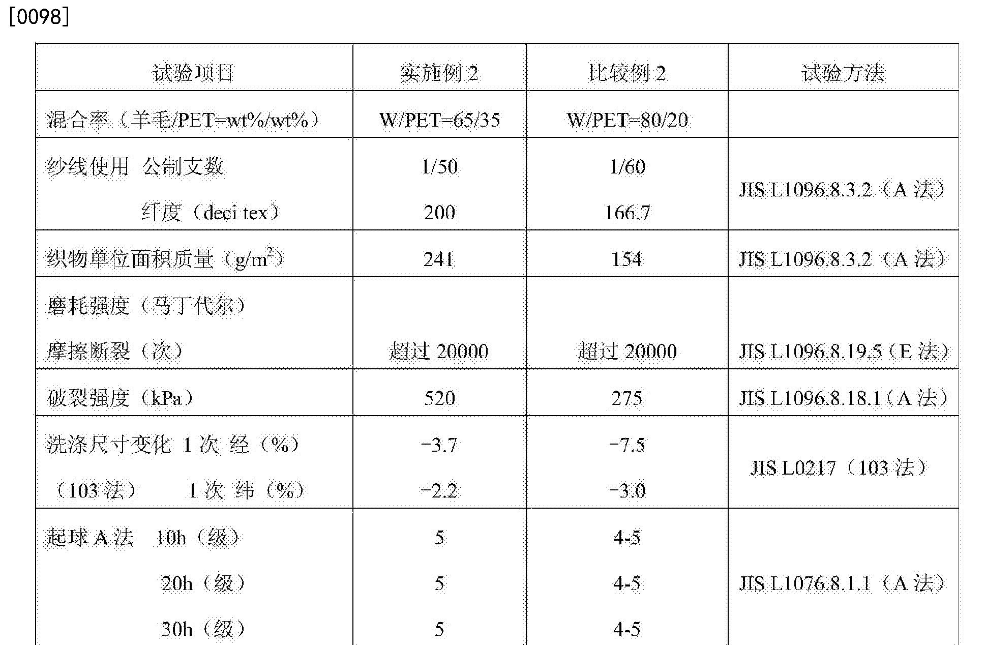 Figure CN109023625AD00091