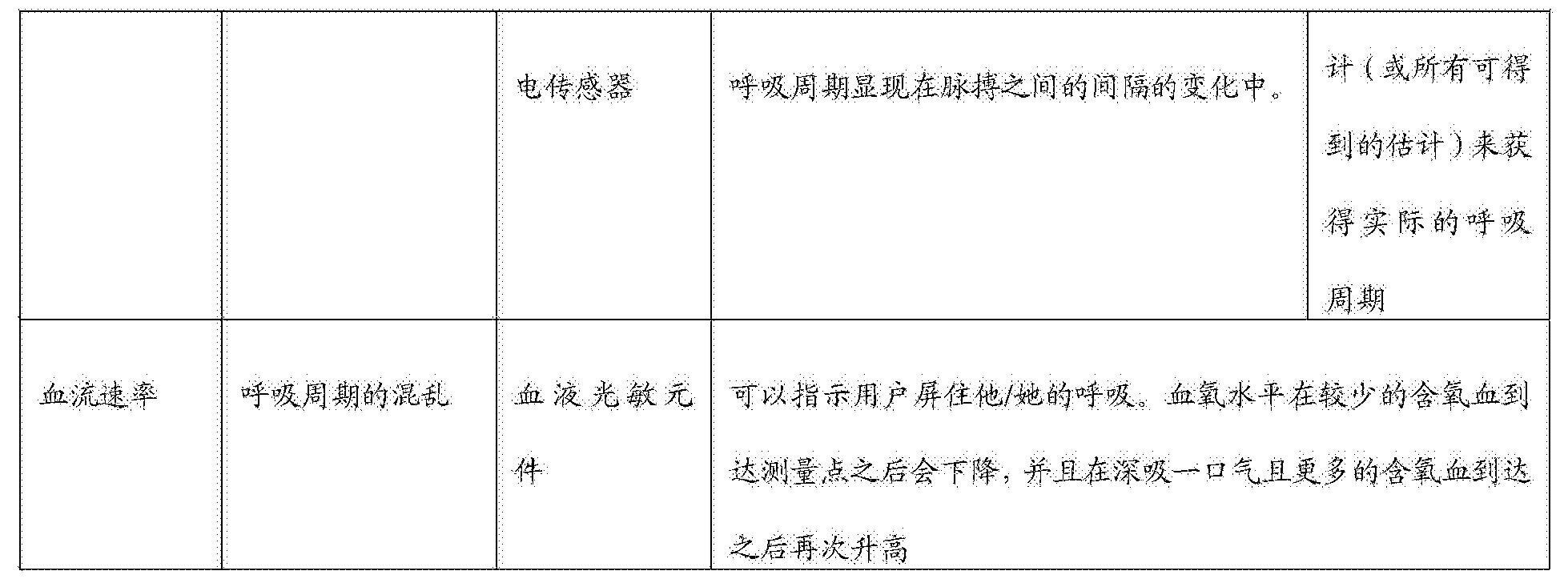 Figure CN103648373BD00121
