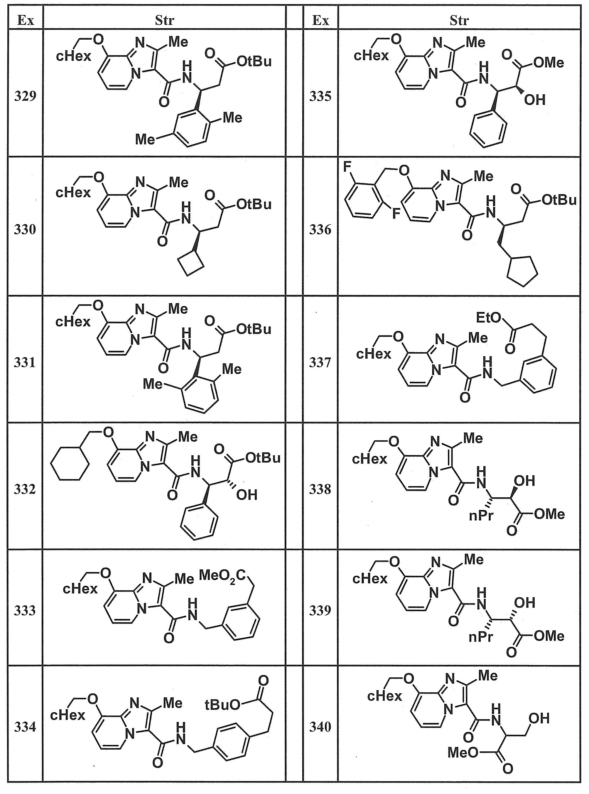 Figure JPOXMLDOC01-appb-T000083