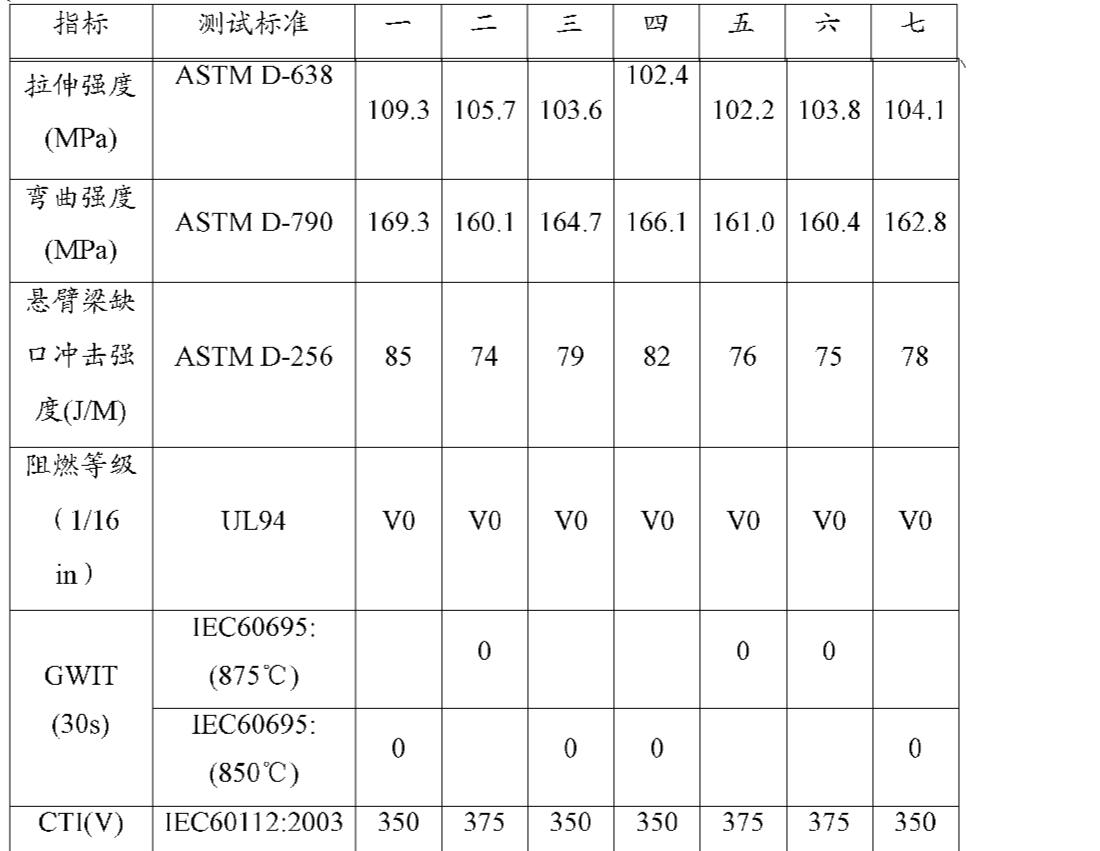 patentimages storage googleapis com/85/07/ca/4234d