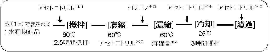 Figure JPOXMLDOC01-appb-M000047