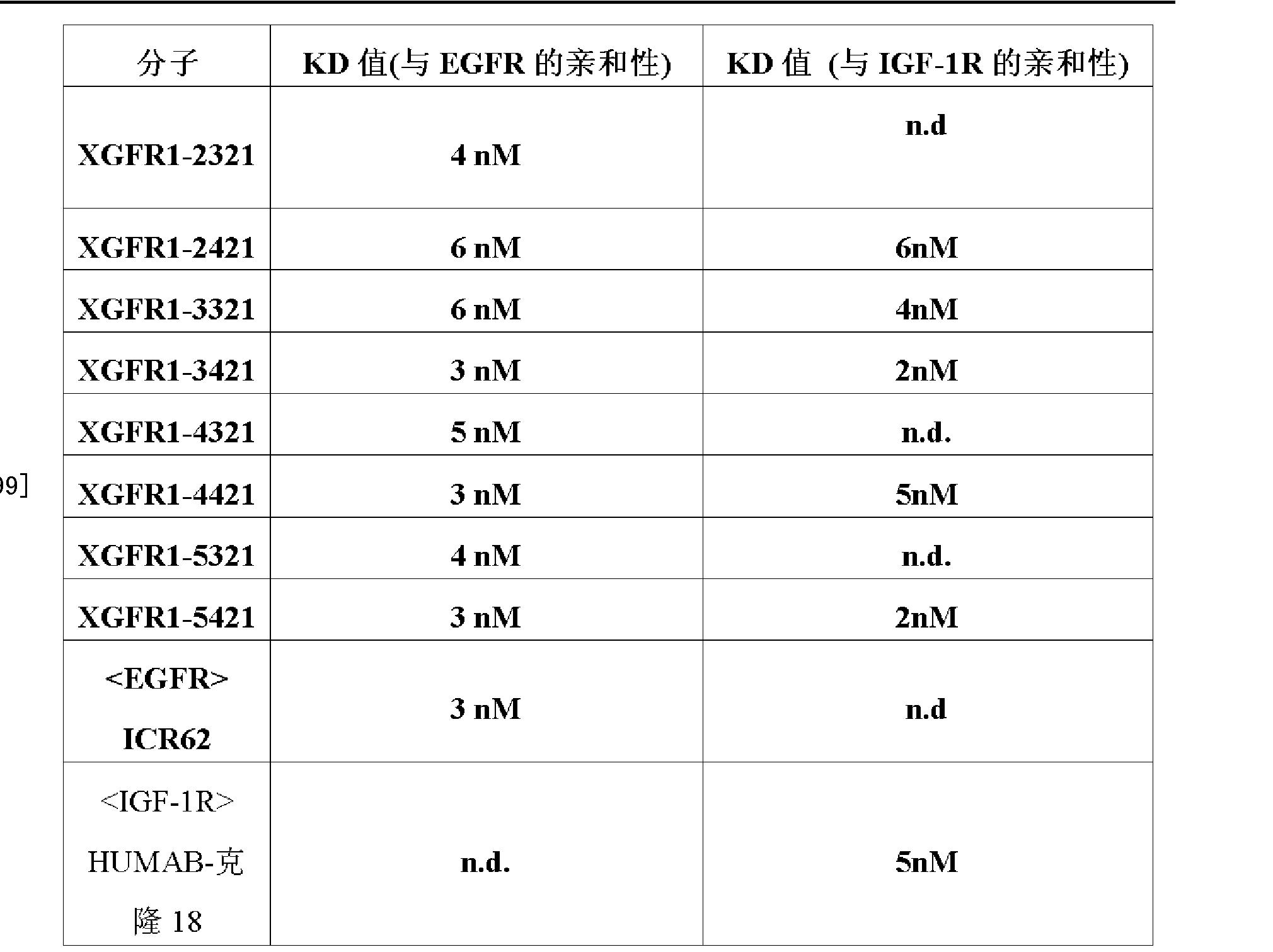 Figure CN102643345AD00431