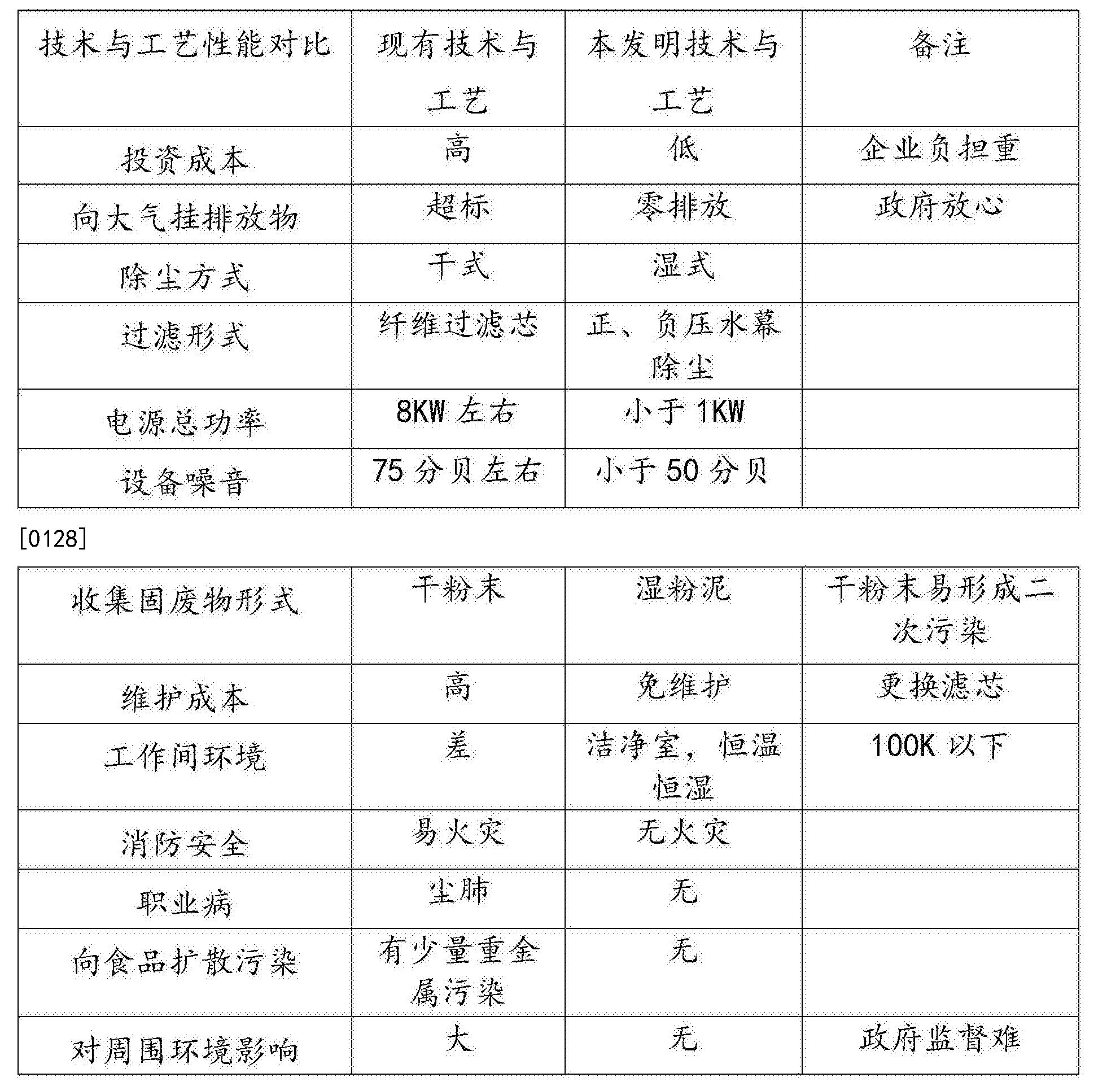 Figure CN108295586AD00141