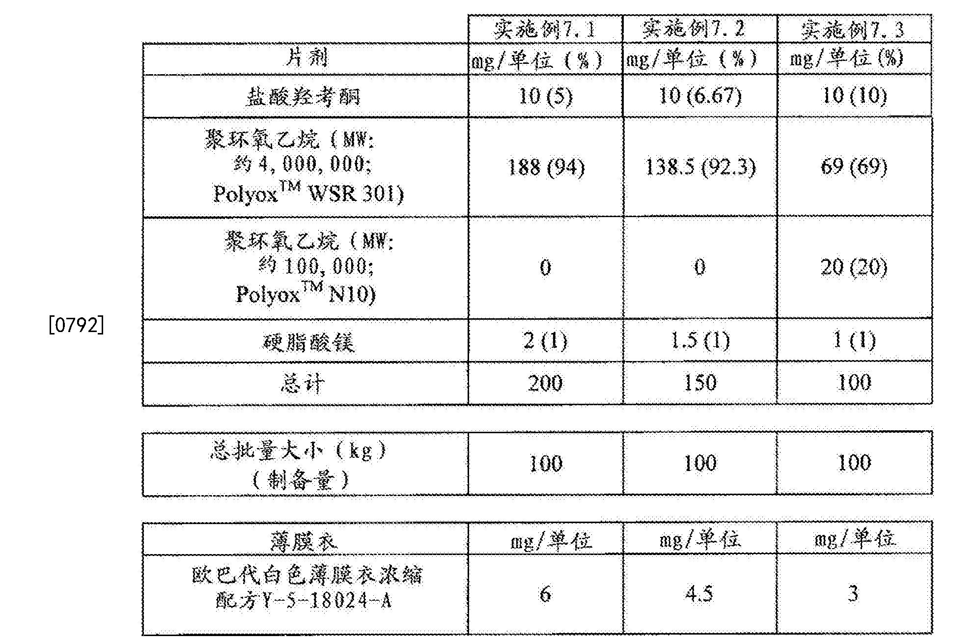 Figure CN102688241BD00661