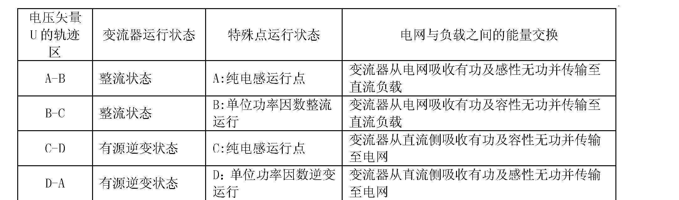 Figure CN102267405BD00111