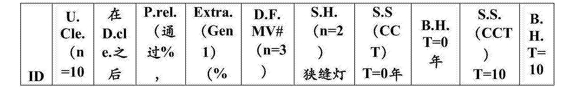 Figure CN106999628AD00241