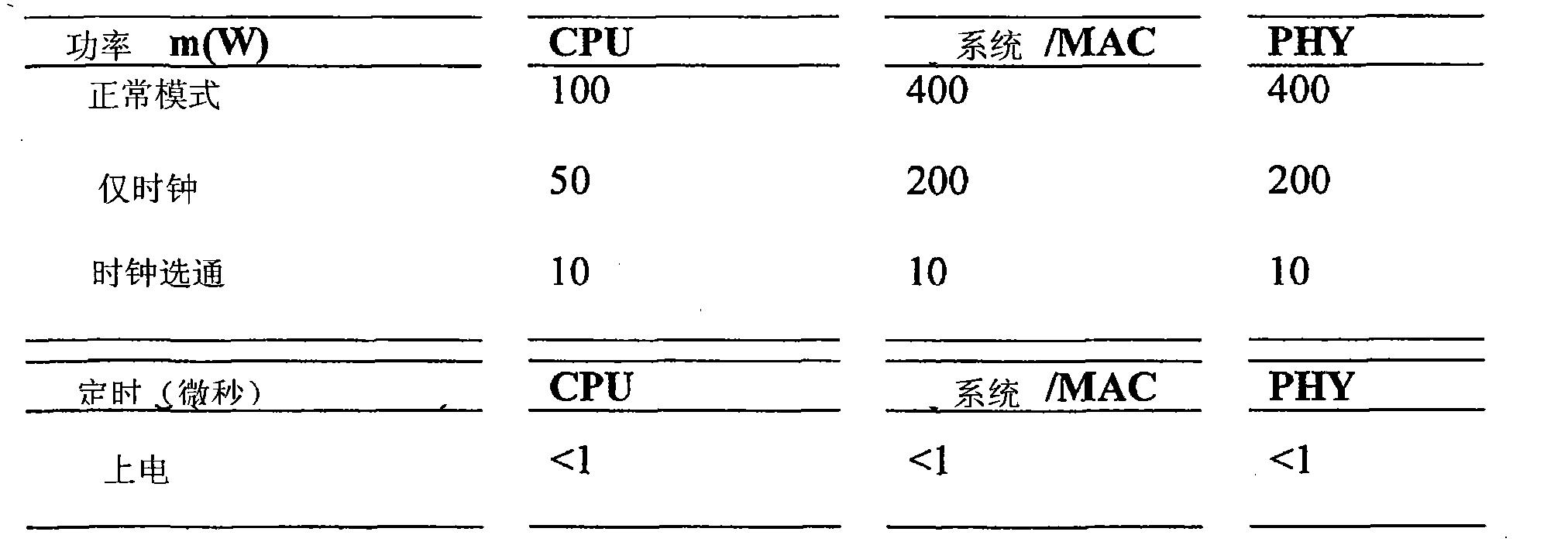 Figure CN102098193BD00121