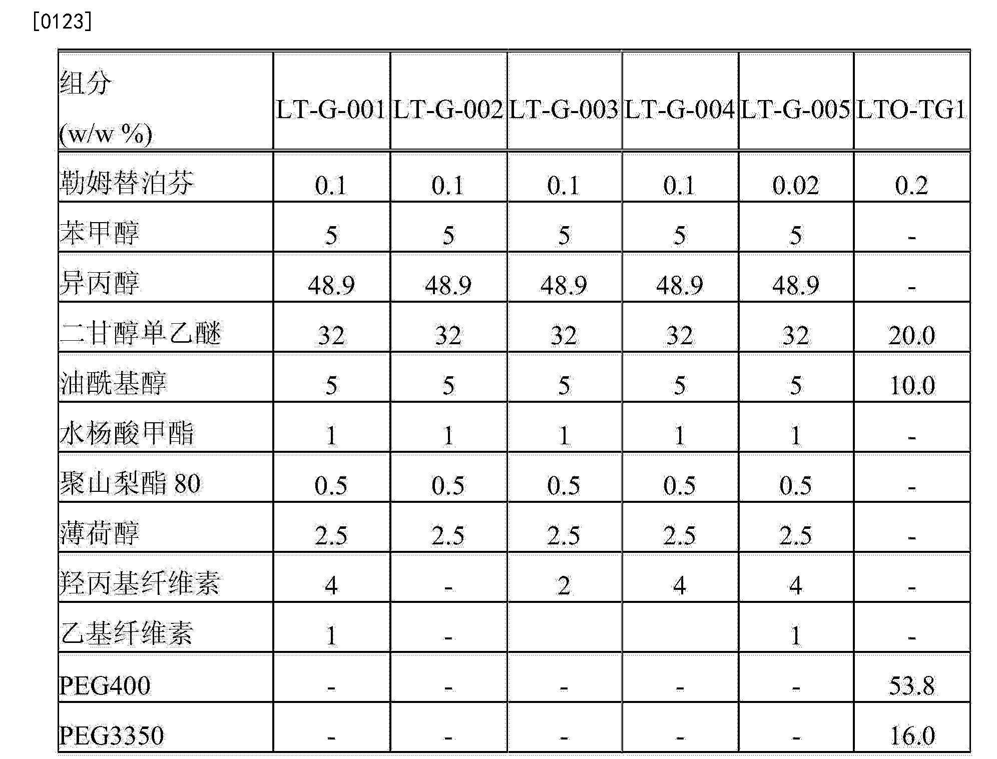 Figure CN104703624AD00241