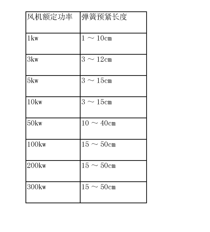 Figure CN101832225BC00032