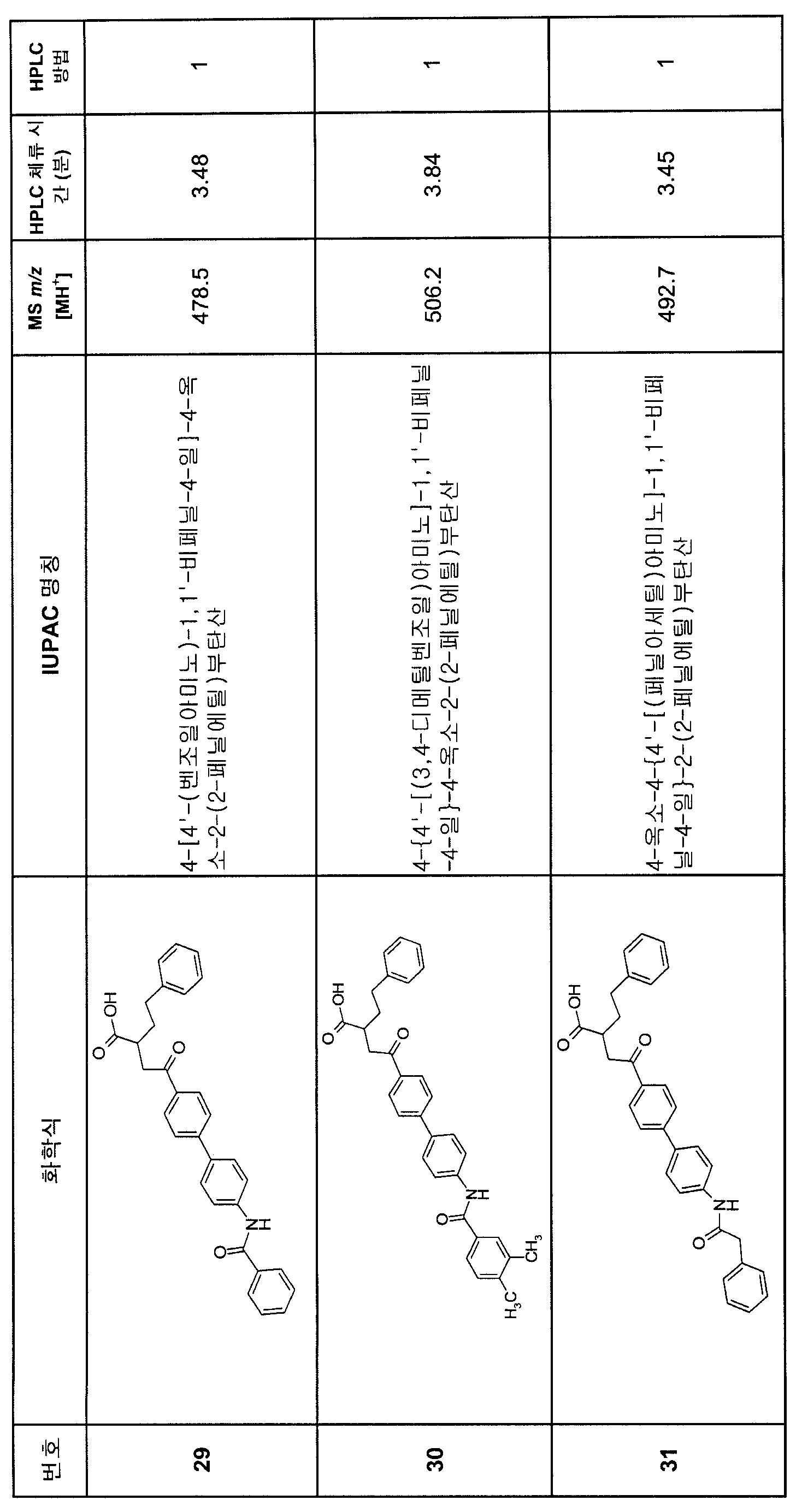 Figure 112007082249387-PCT00159