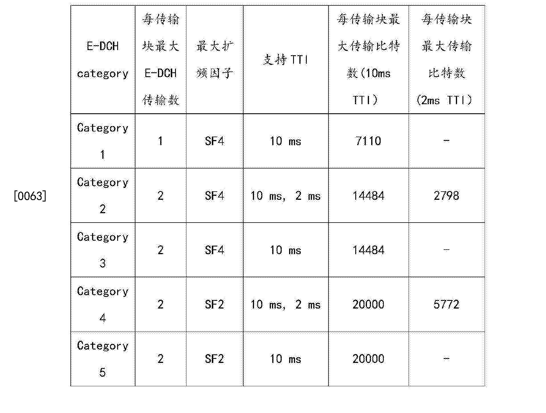 Figure CN103702351BD00102