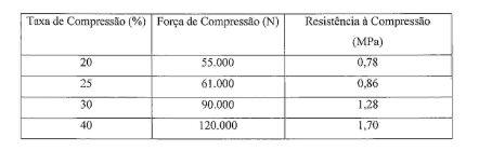 Figure img0003
