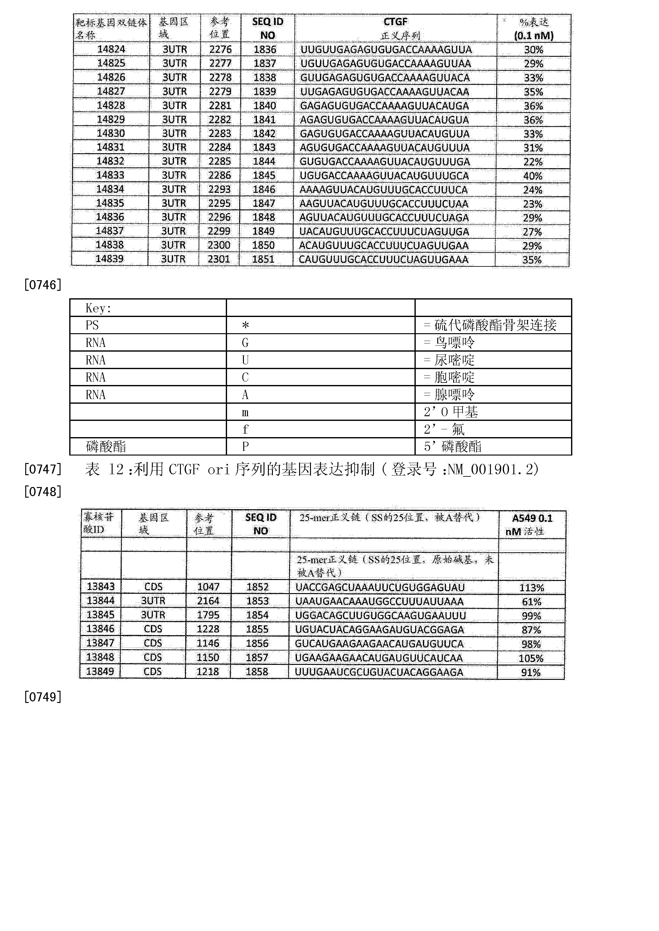 Figure CN103108642BD01461