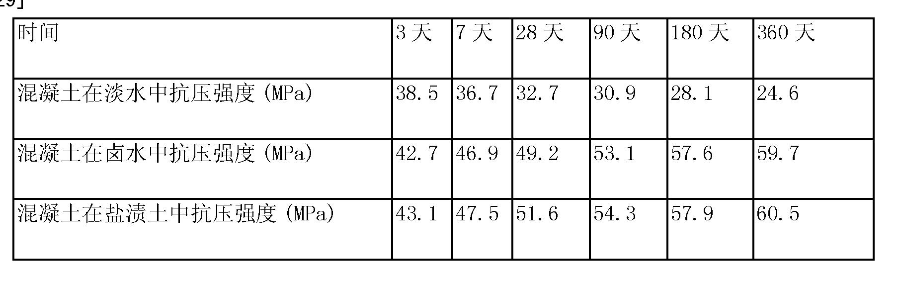 Figure CN103319145AD00072