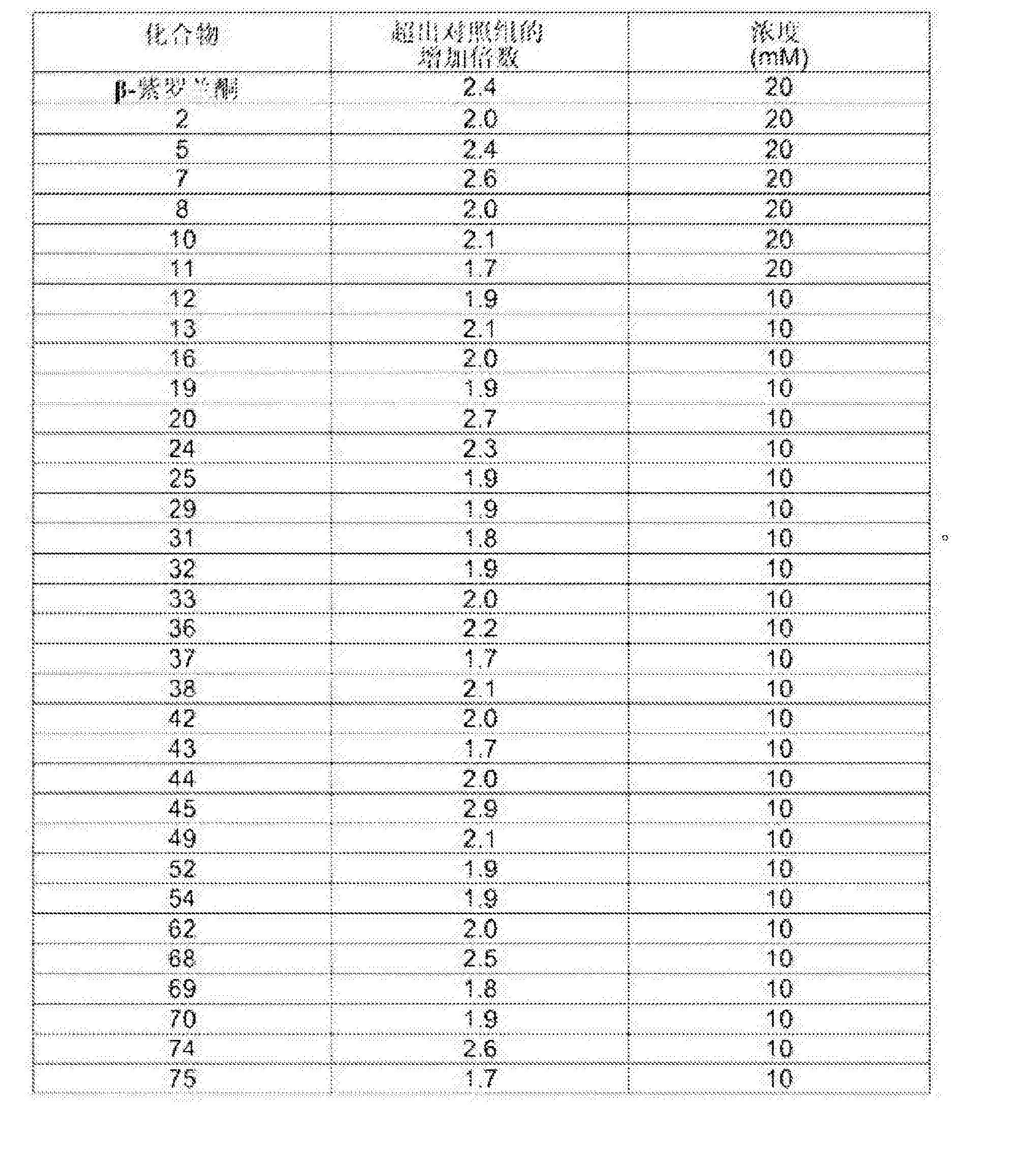 Figure CN106431988AD00681