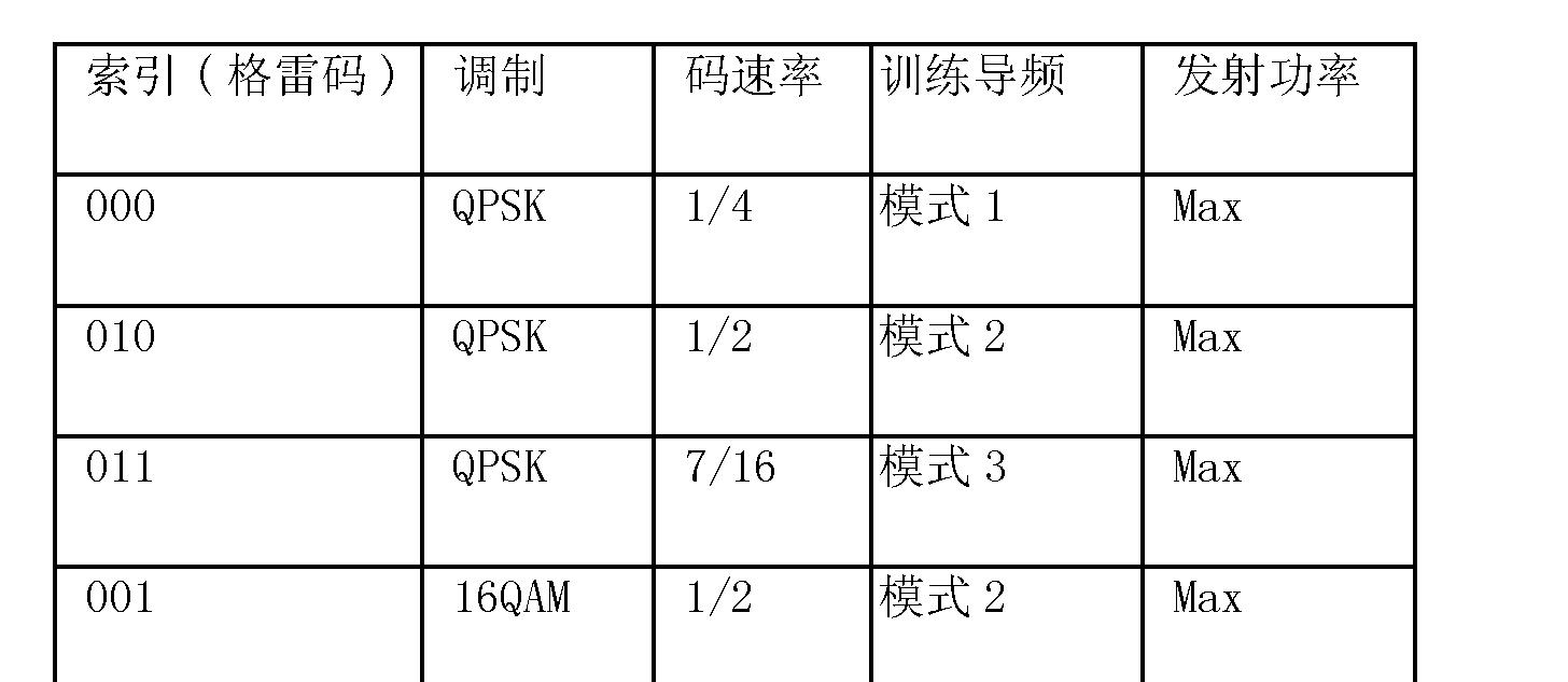 Figure CN1943152BD00082