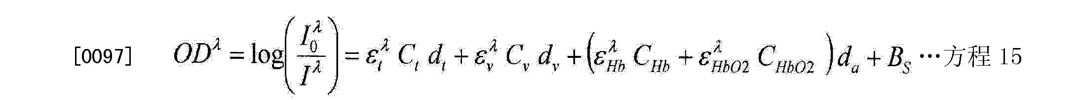 Figure CN103957793AD00092