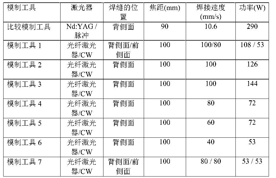 Figure CN104379329AD00131