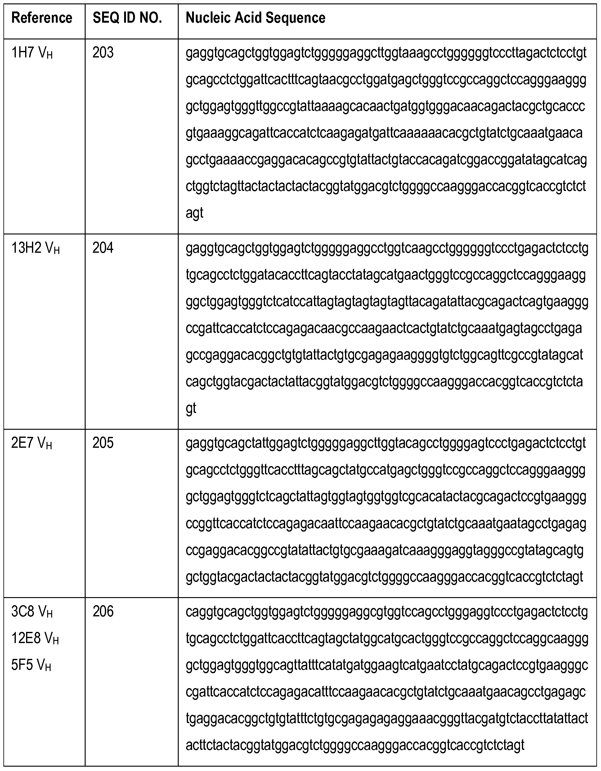 Figure imgf000115_0001