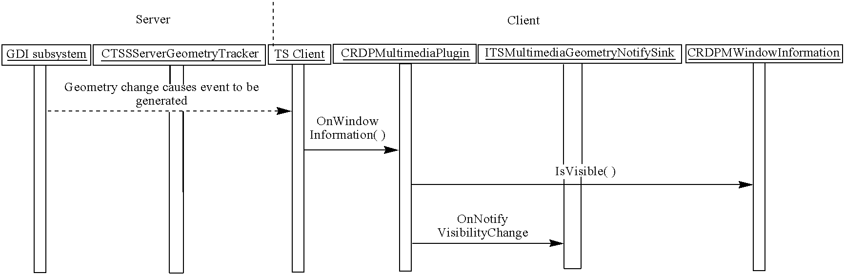 Figure US20060069797A1-20060330-C00012