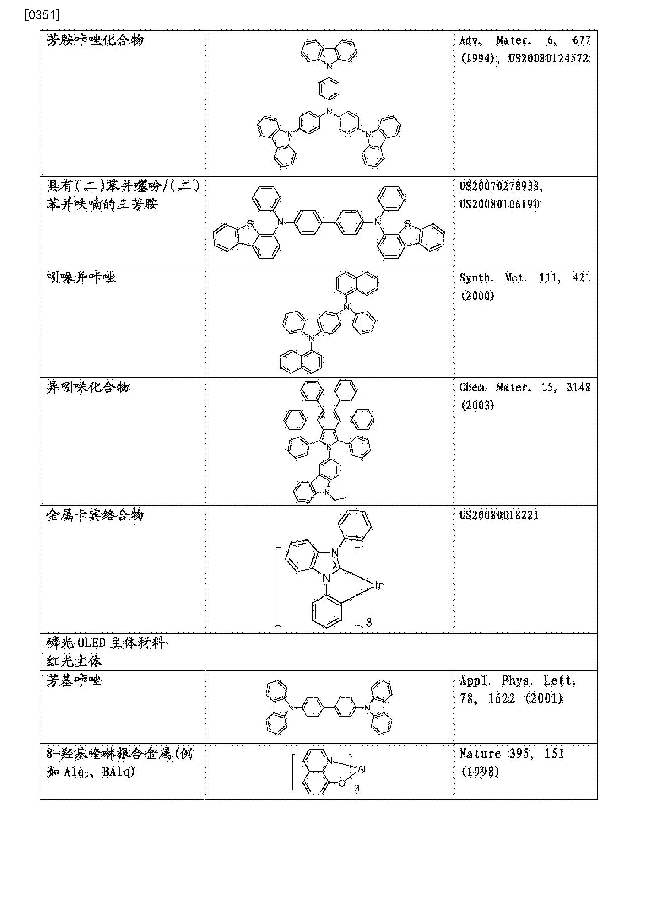 Figure CN106749425AD01151