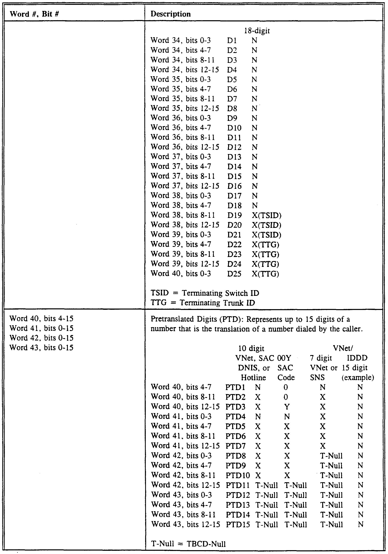 API.DLL ENUM TÉLÉCHARGER SVR