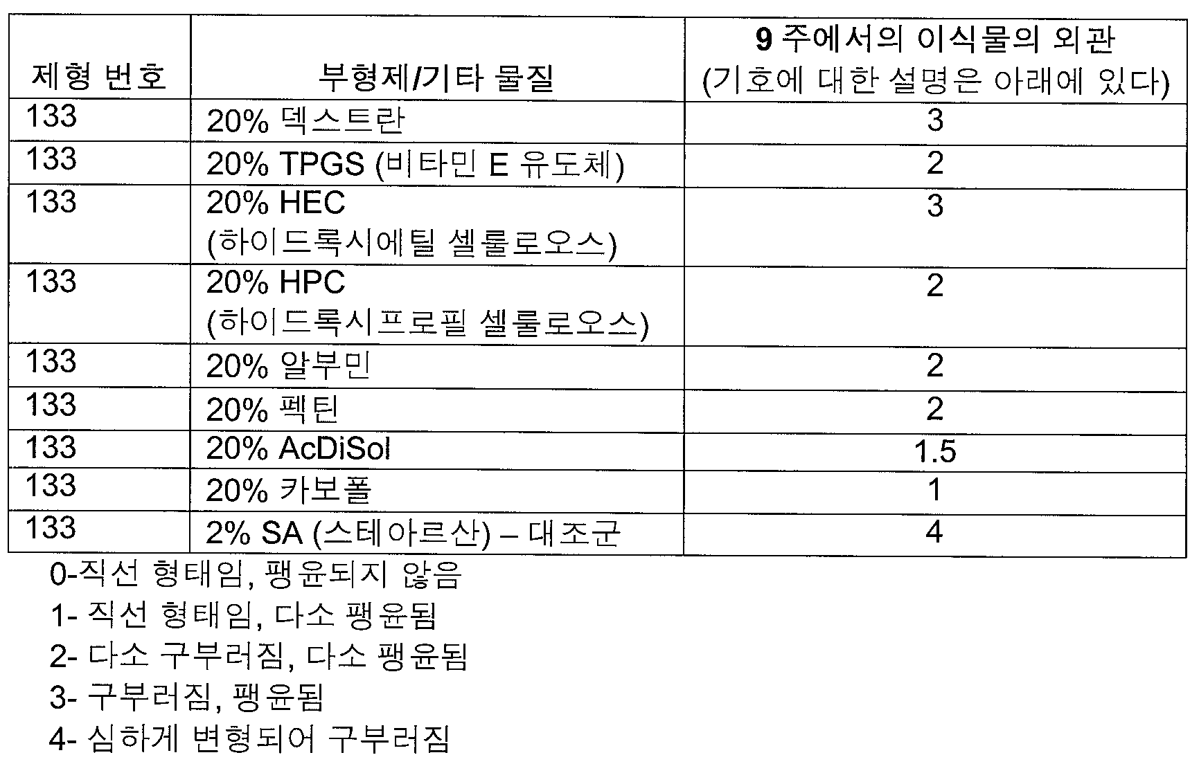 Figure 112007073055911-PCT00008