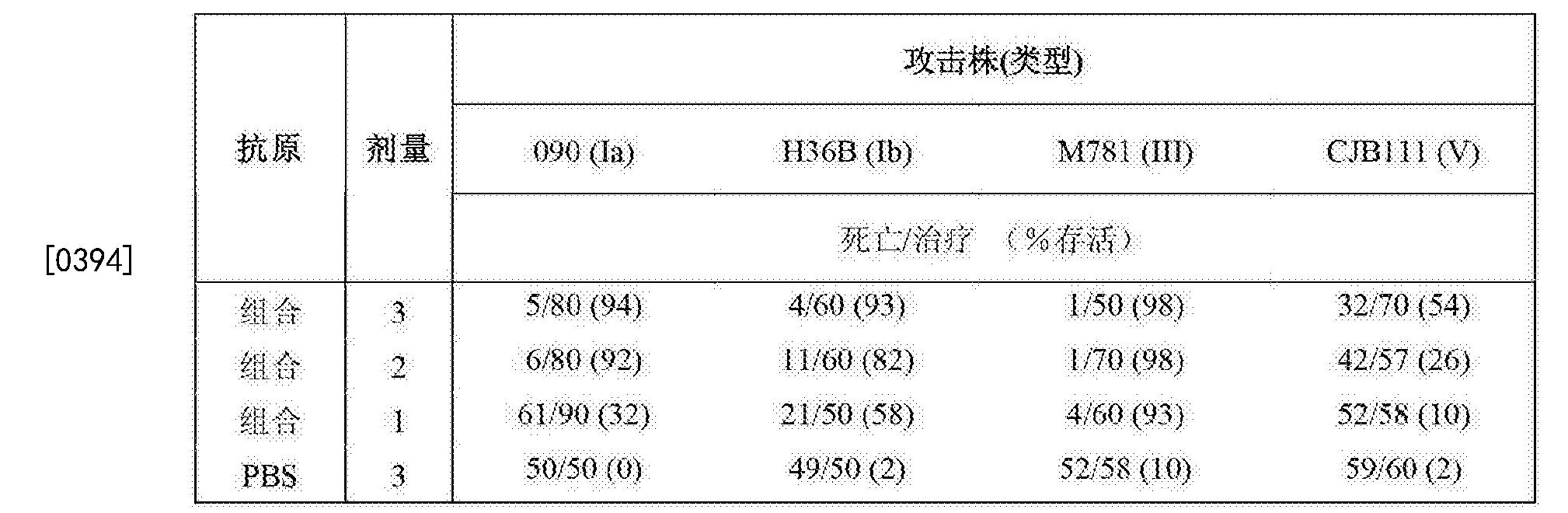 Figure CN103209708BD00442