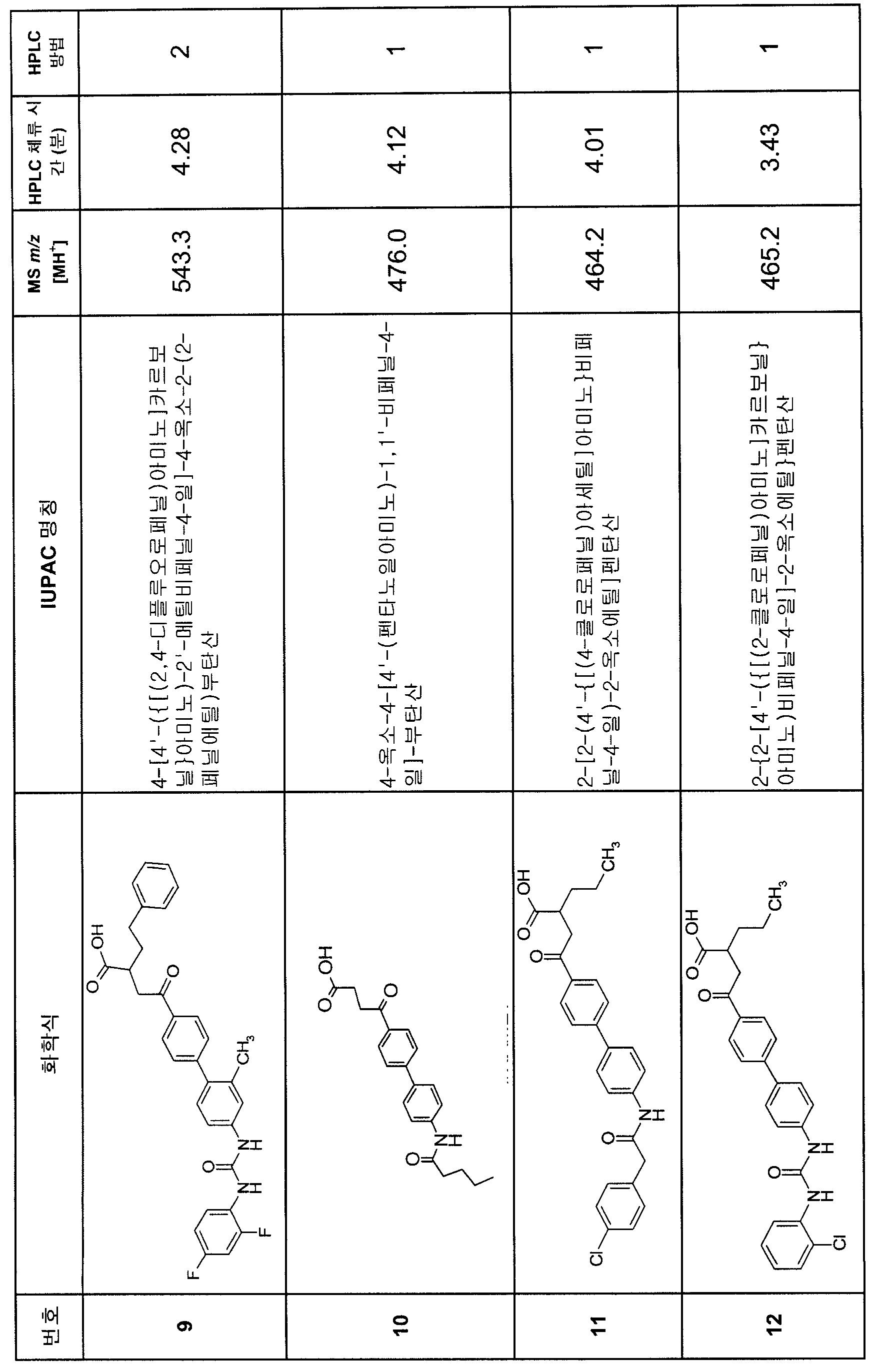 Figure 112007082249387-PCT00153