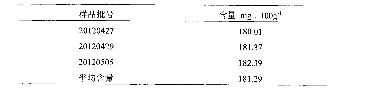 Figure CN103141831AD00101