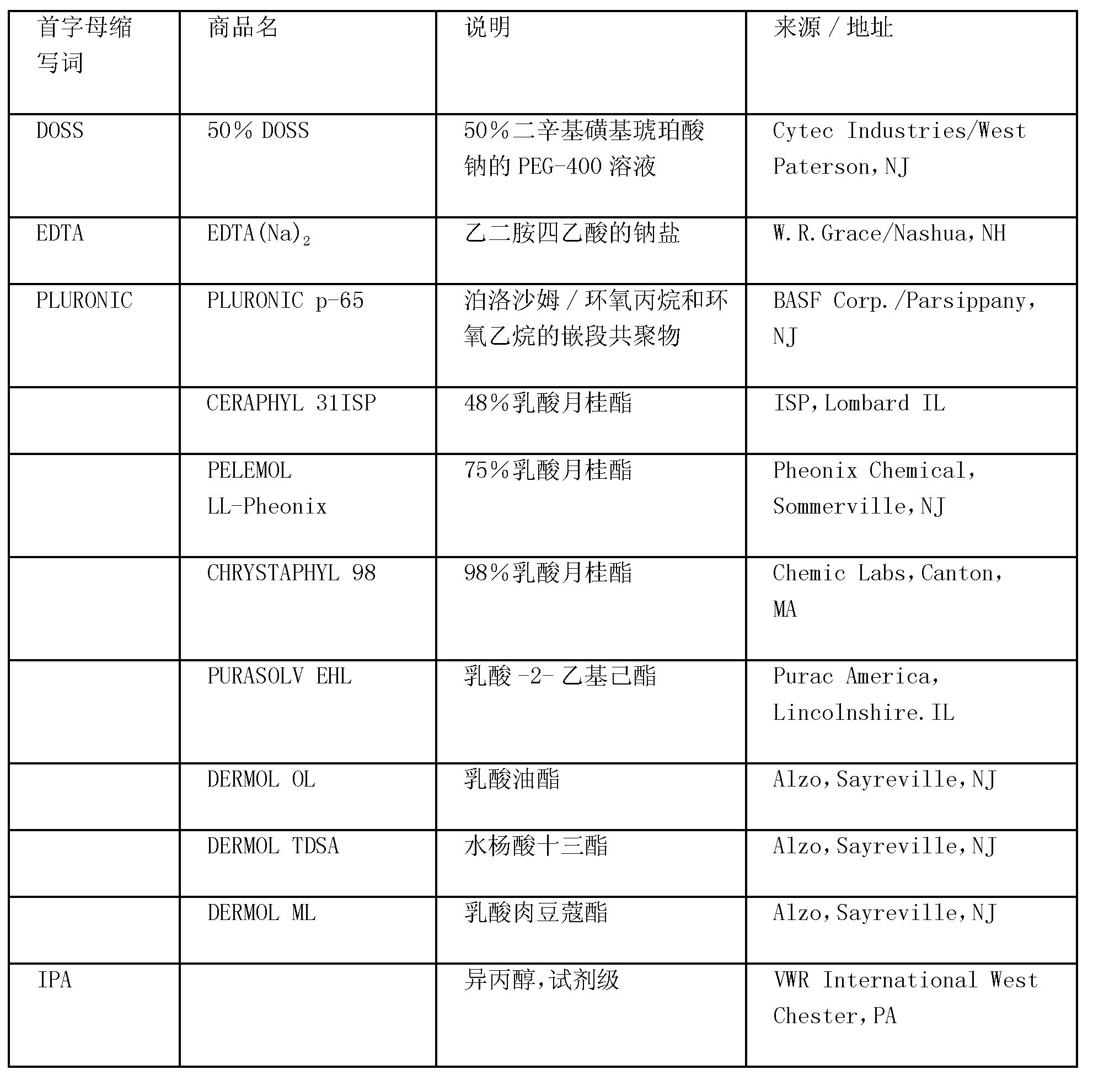 Figure CN101137357BD00431
