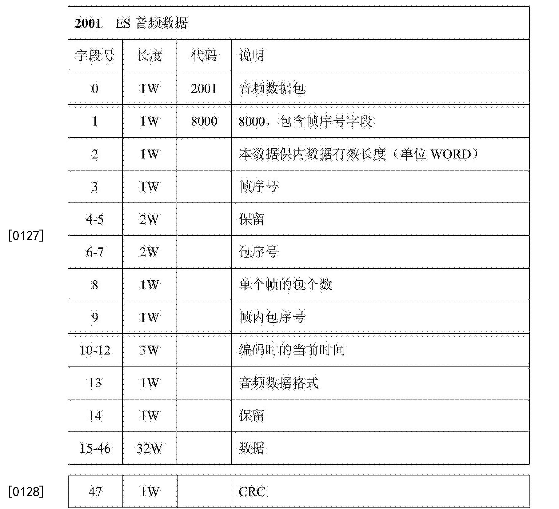 Figure CN108322809AD00121