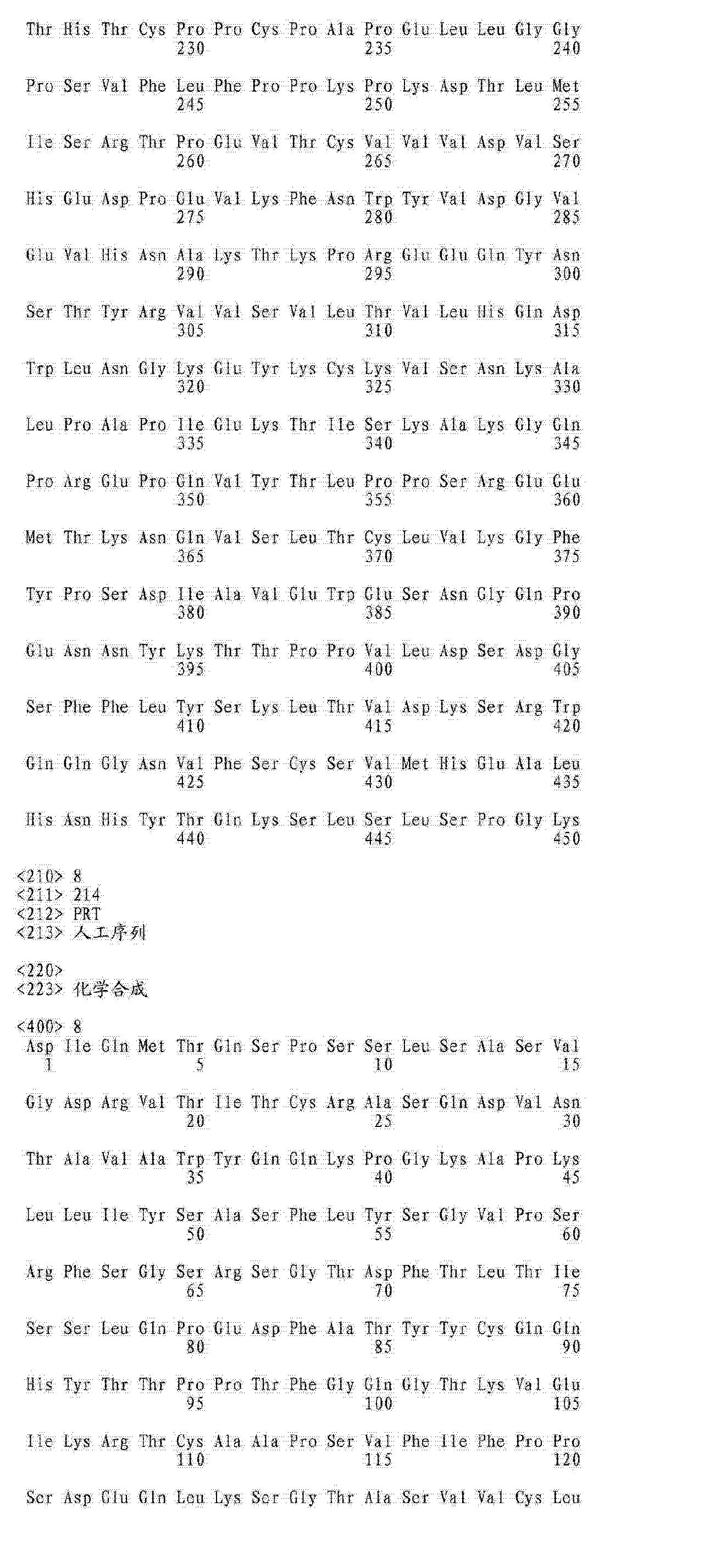 Figure CN103068406AD00761