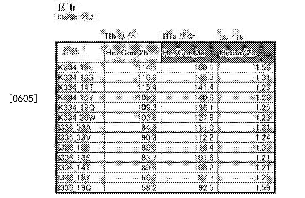 Figure CN105102618BD01021