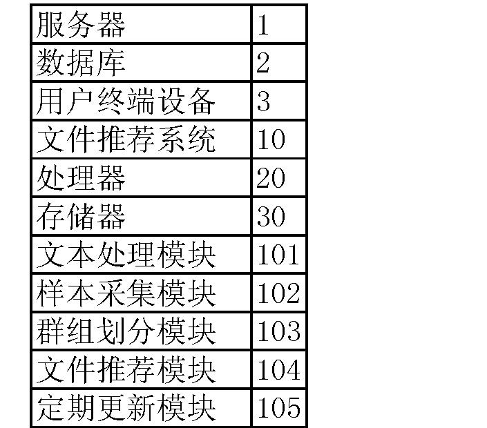 Figure CN104391843AD00051