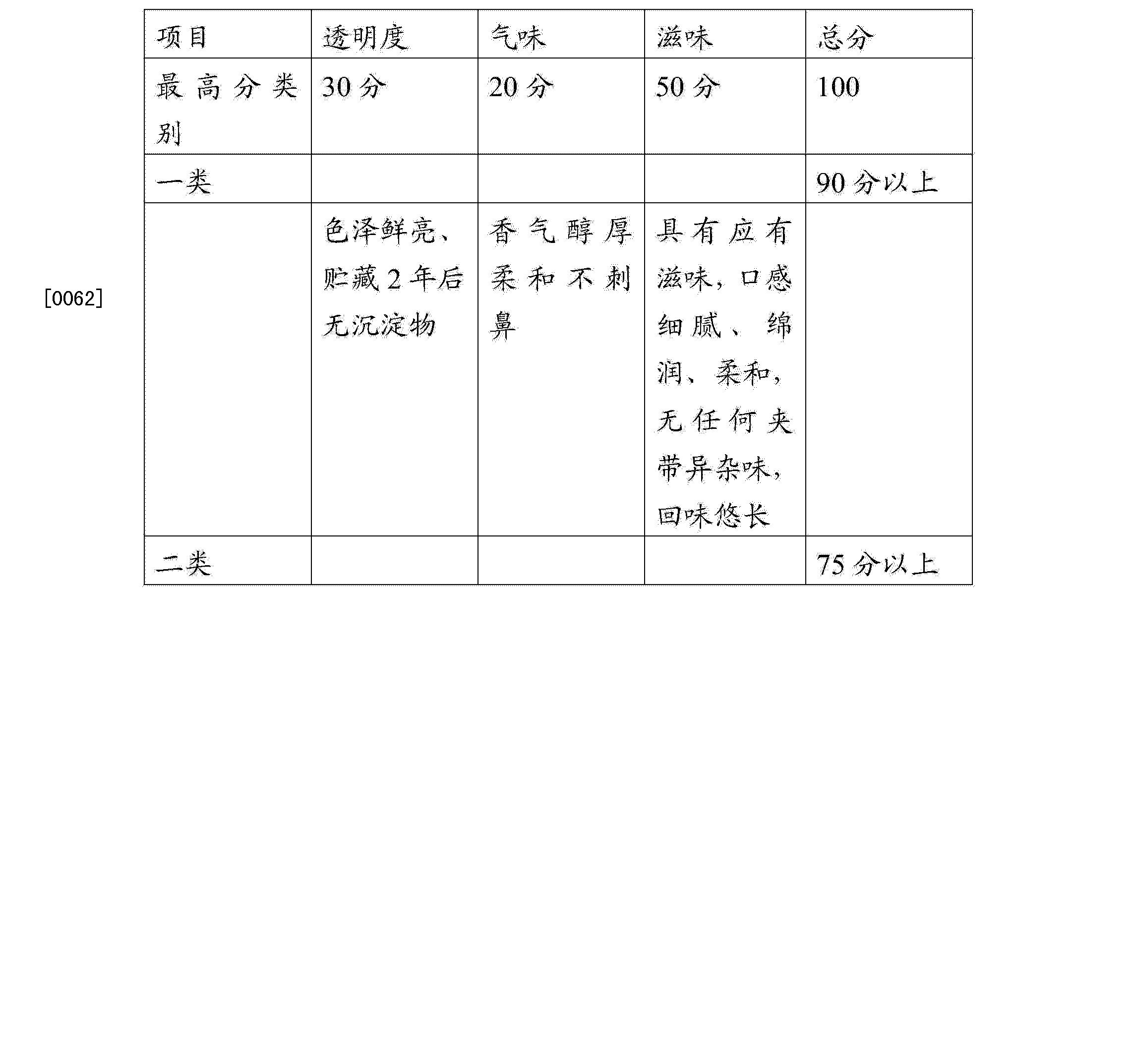 Figure CN104017698AD00081