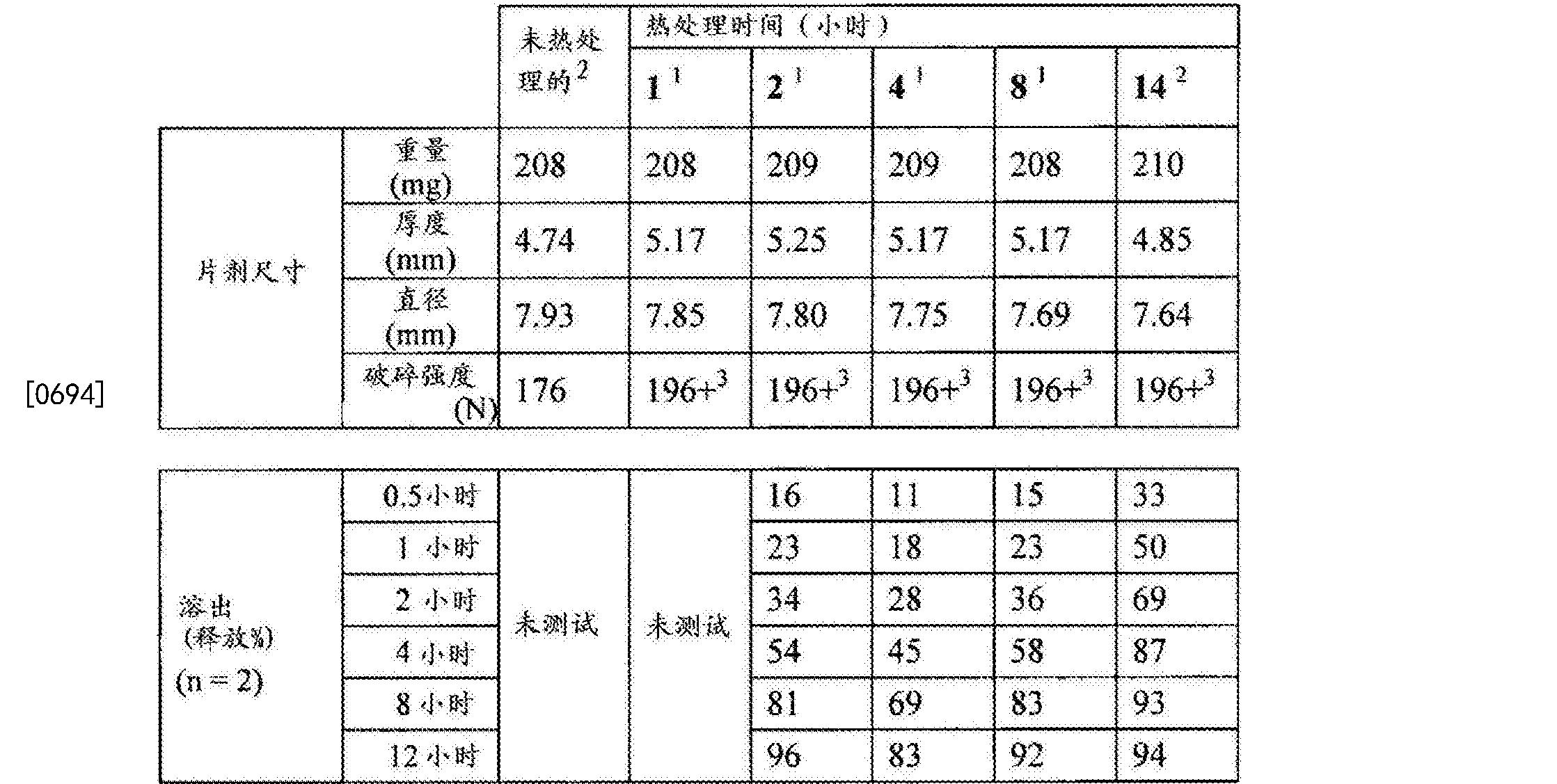 Figure CN102688241BD00512