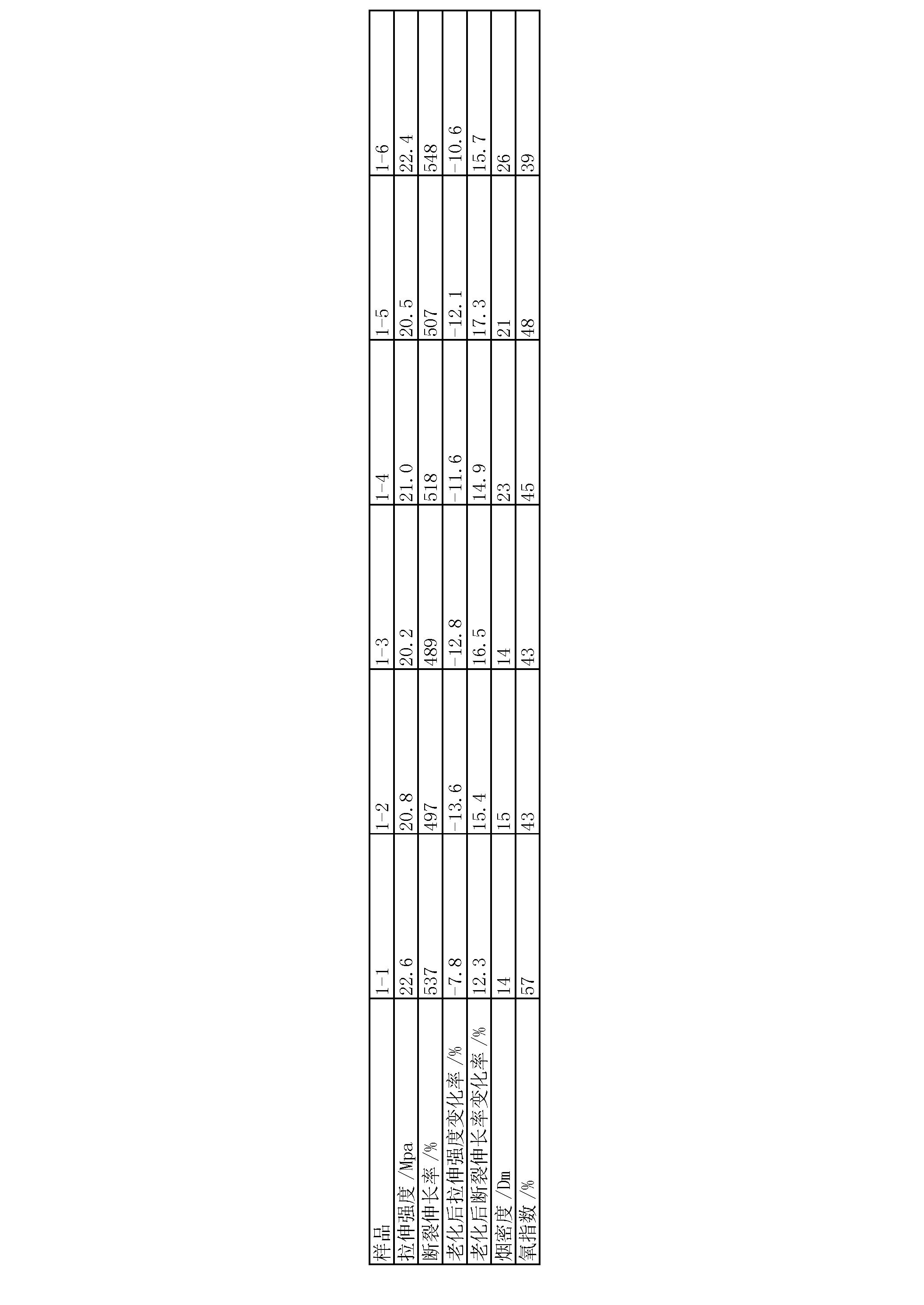 Figure CN105400131AD00101