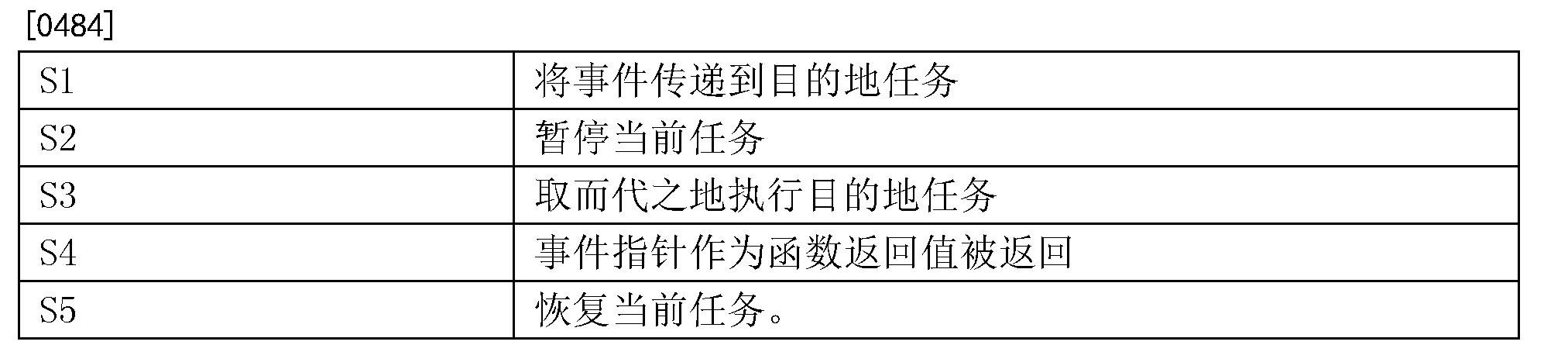 Figure CN104011701BD00492