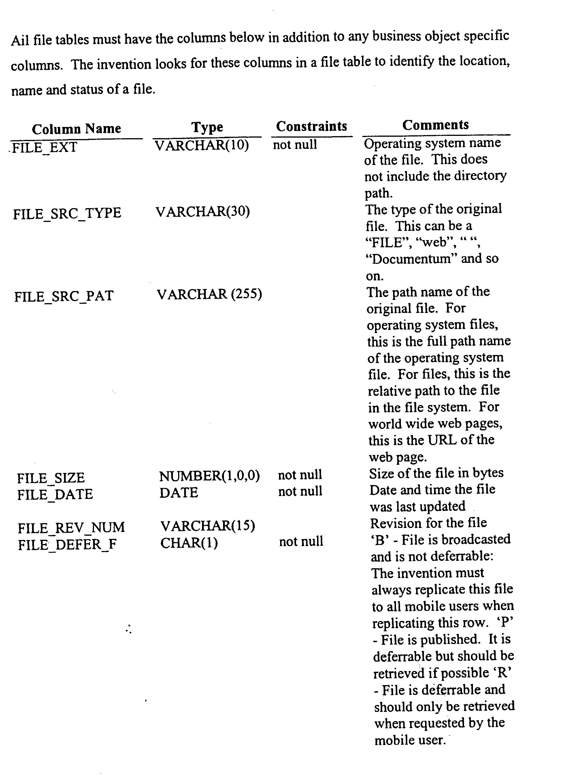 Figure US20030191743A1-20031009-P00022