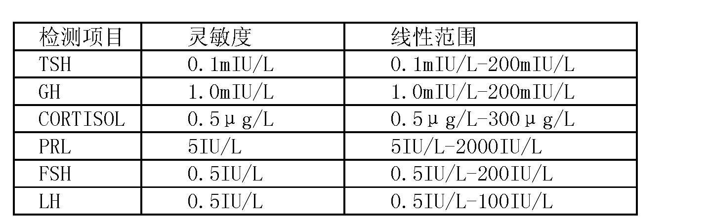 Figure CN102614948BD00141