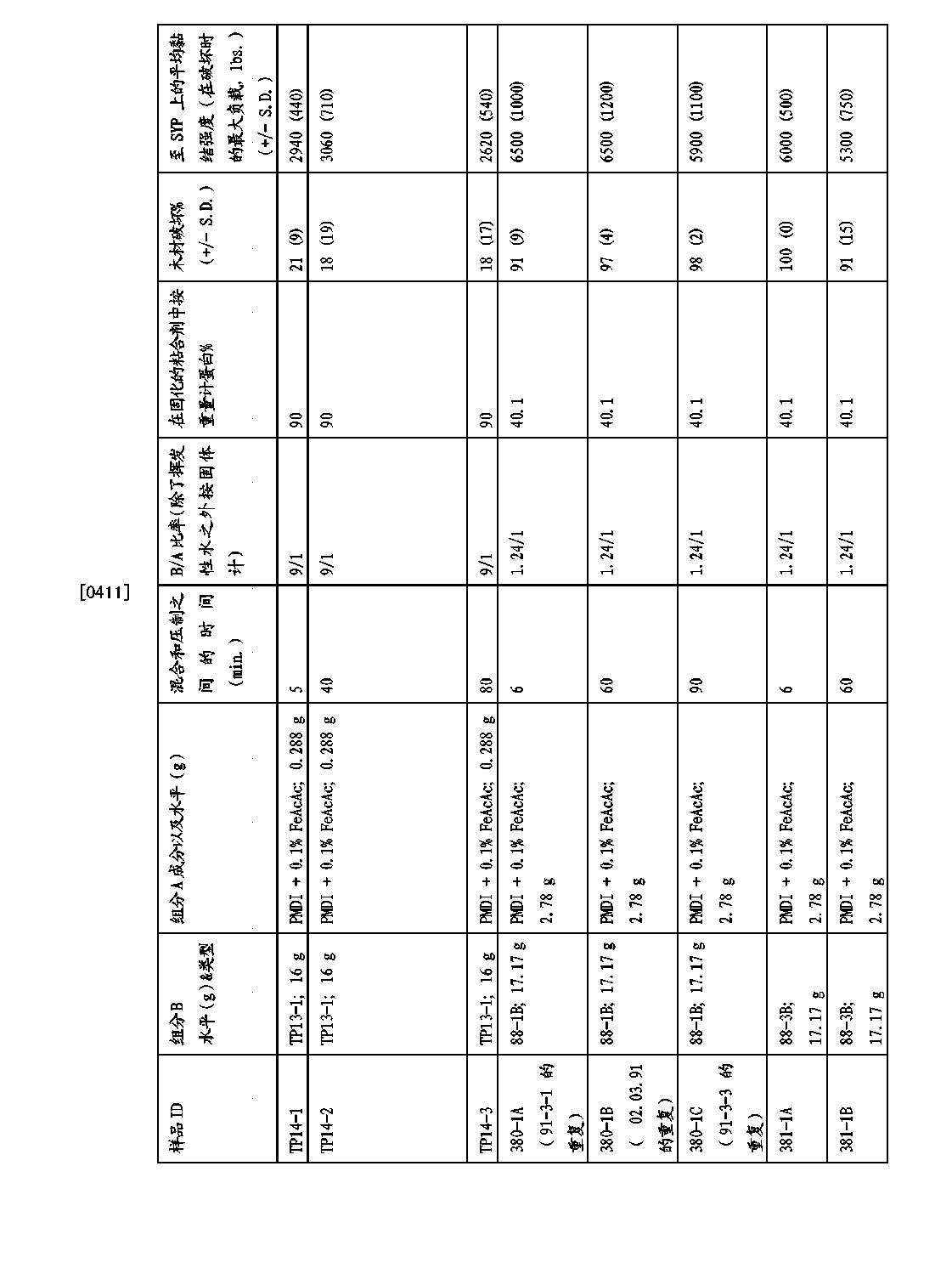 Figure CN102439056BD00721