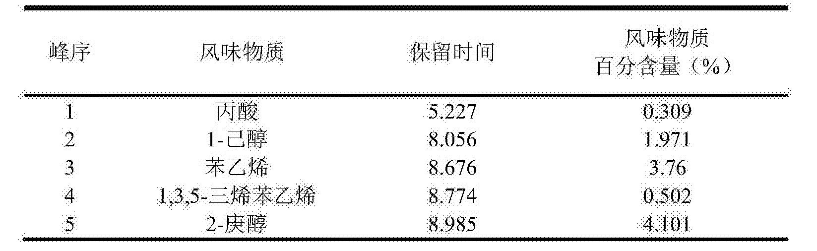 Figure CN105087280BD00071