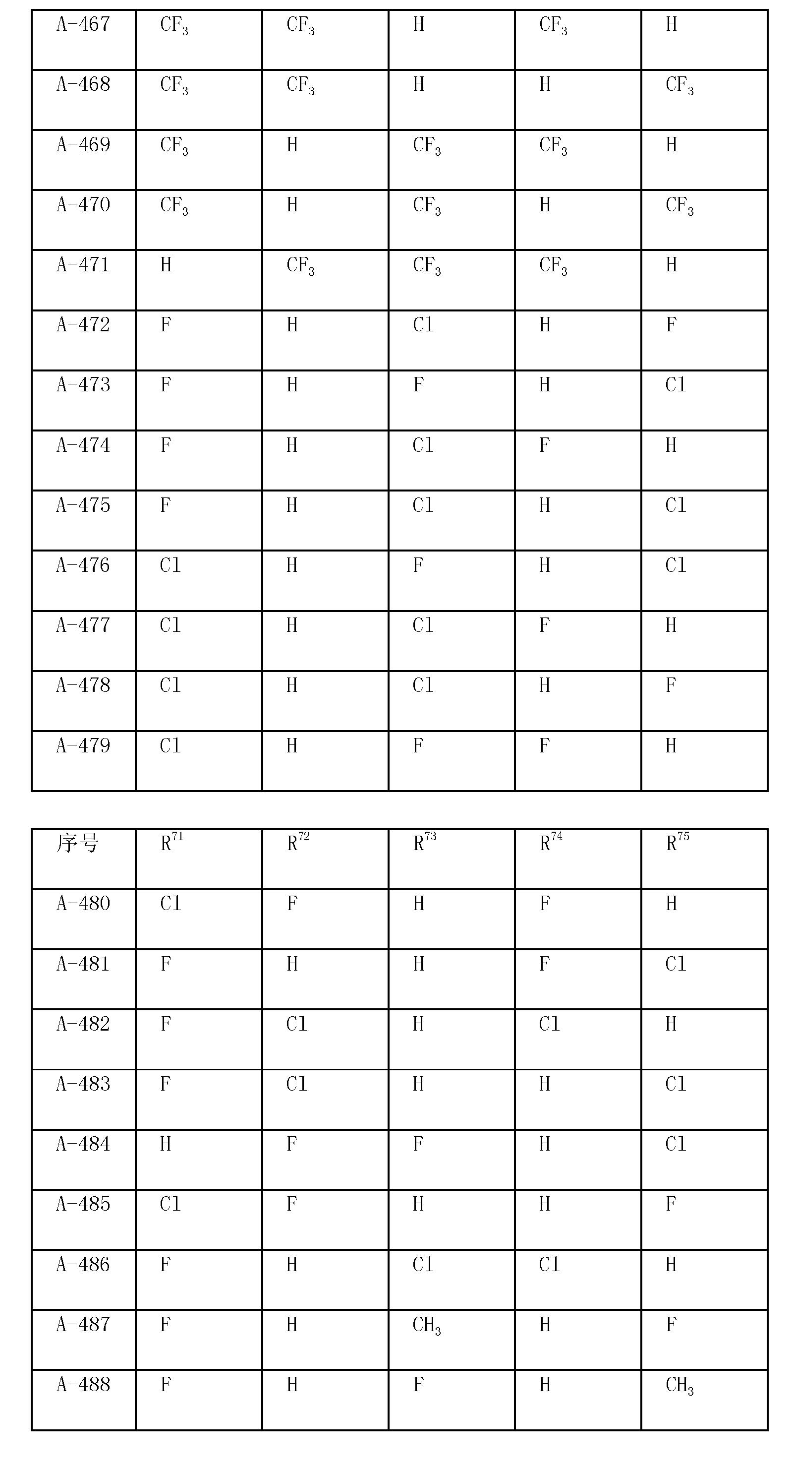 Figure CN102803232AD00511