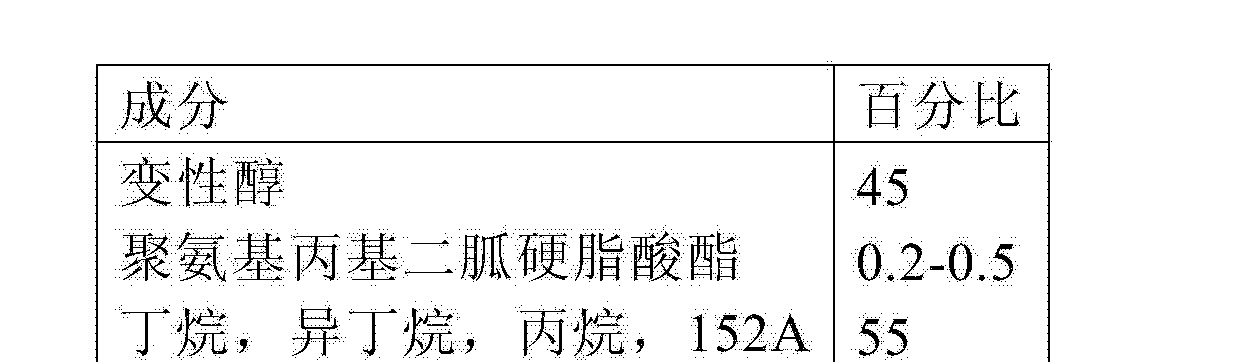 Figure CN104560398AD00262