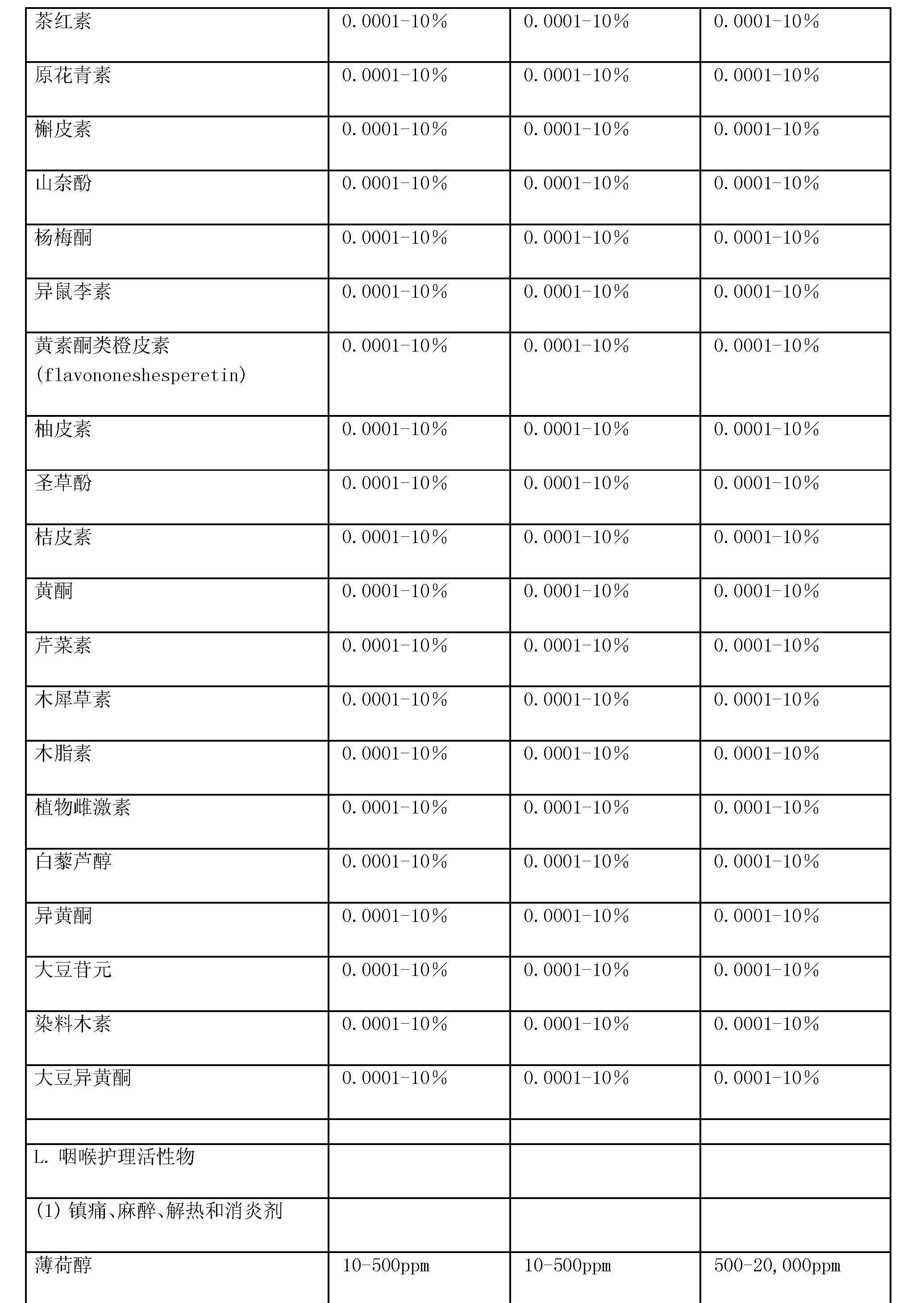 Figure CN101511202BD00711